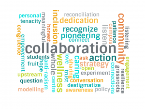 collaboration word cloud infographic
