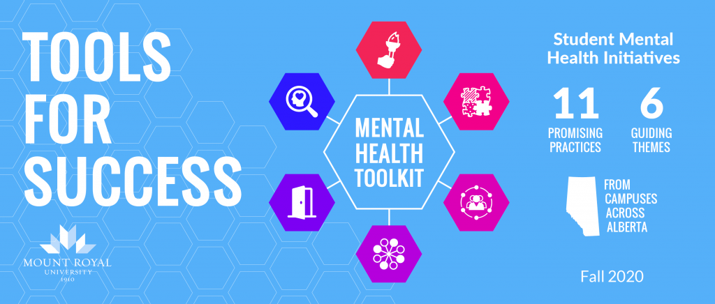 """A blue rectangle with the title, """"Tools for Success."""" There is a hexagon in the centre labelled with the words """"Mental Health Toolkit."""" The hexagon is surrounded by 6 decorative icons to represent the six guiding themes of the toolkit.  The rectangle contains a brief description of the toolkit, which reads: """"Student Mental Health Initiatives, 11 promising practices, 6 guiding themes, from campuses across Alberta, Fall 2020."""" The Mount Royal University Logo is on the bottom left corner."""